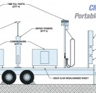 Mansfield Energy's CNG Express Portable Fueler